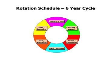 Rotation Schedule